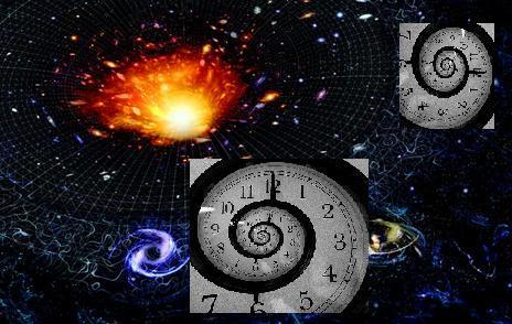 Reflectii ontologice legate de timp